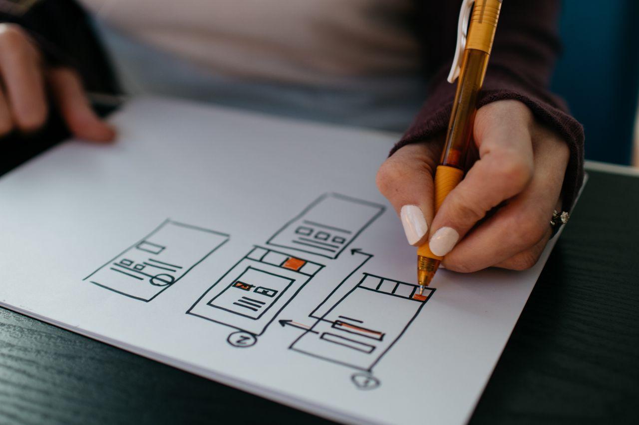Z jakich elementów powinna się składać aplikacja mobilna, przeznaczona dla klientów naszej marki?